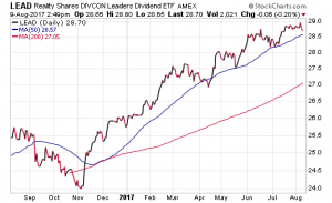 Dividend Reality Shares Divcon Leaders Dividend ETF