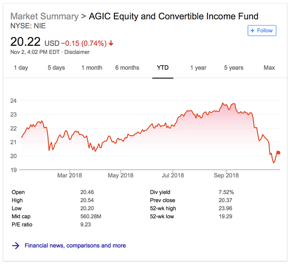 AGIC Equity and Convertible Income Fund